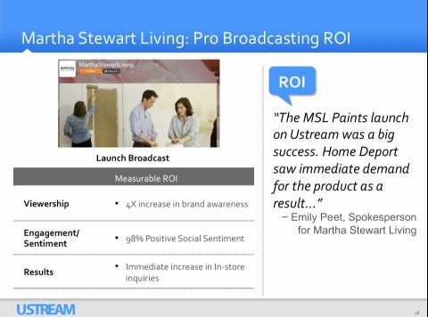 Martha Stewart ob Ustream