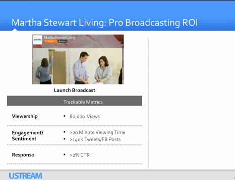 Martha Stewart on Ustream social stats