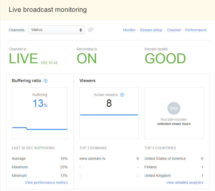 Live Monitoring Console: Overview