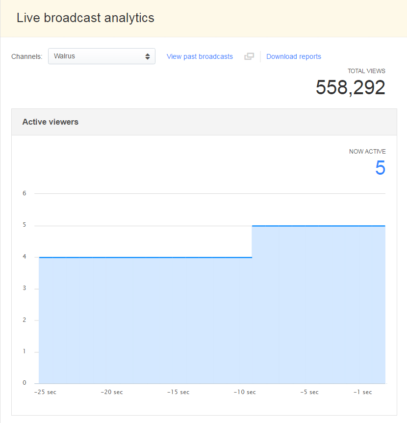 Live Broadcast Console: Real-Time Stream Analytics