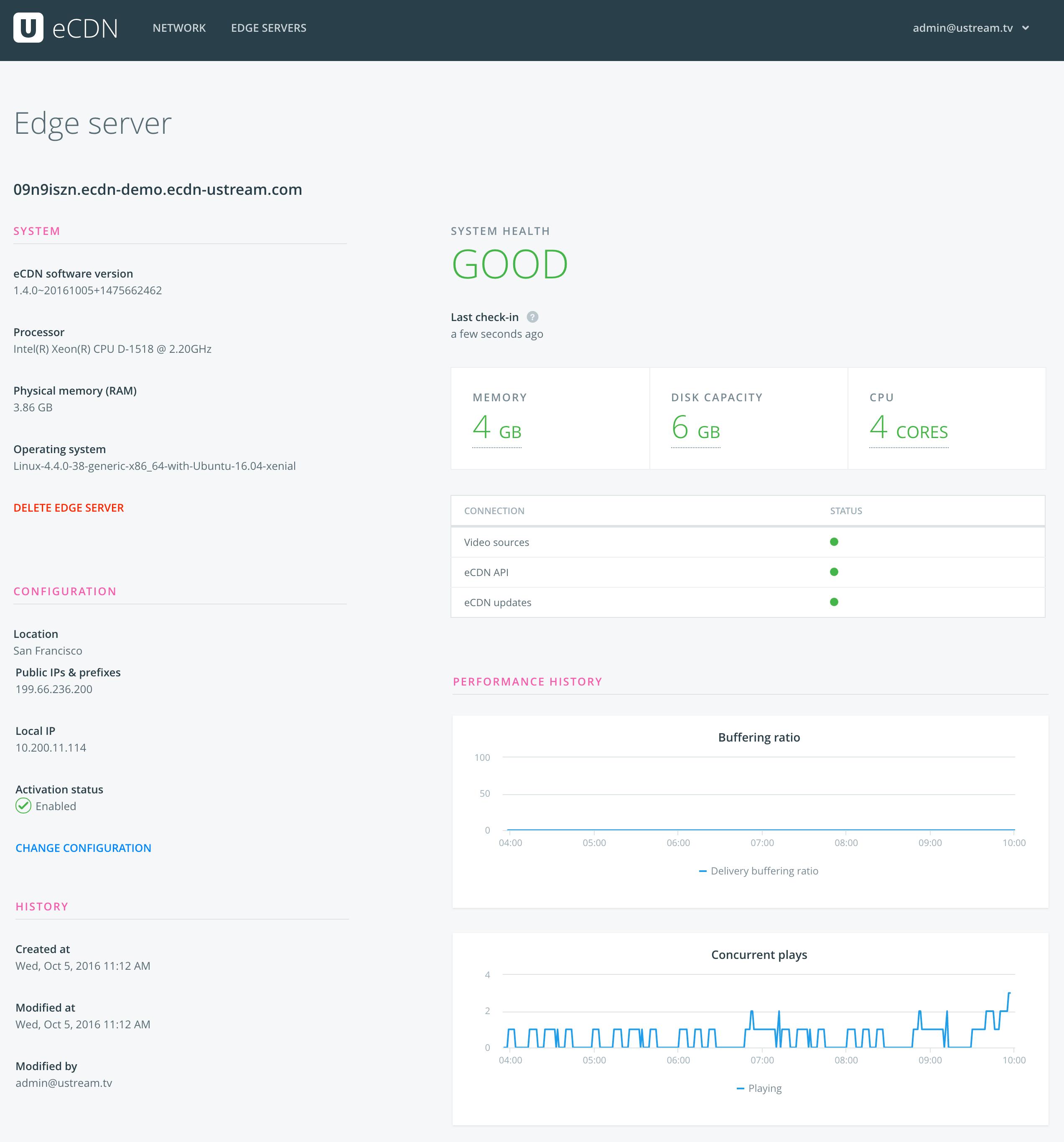 eCDN Benfits: Edge Server Readout