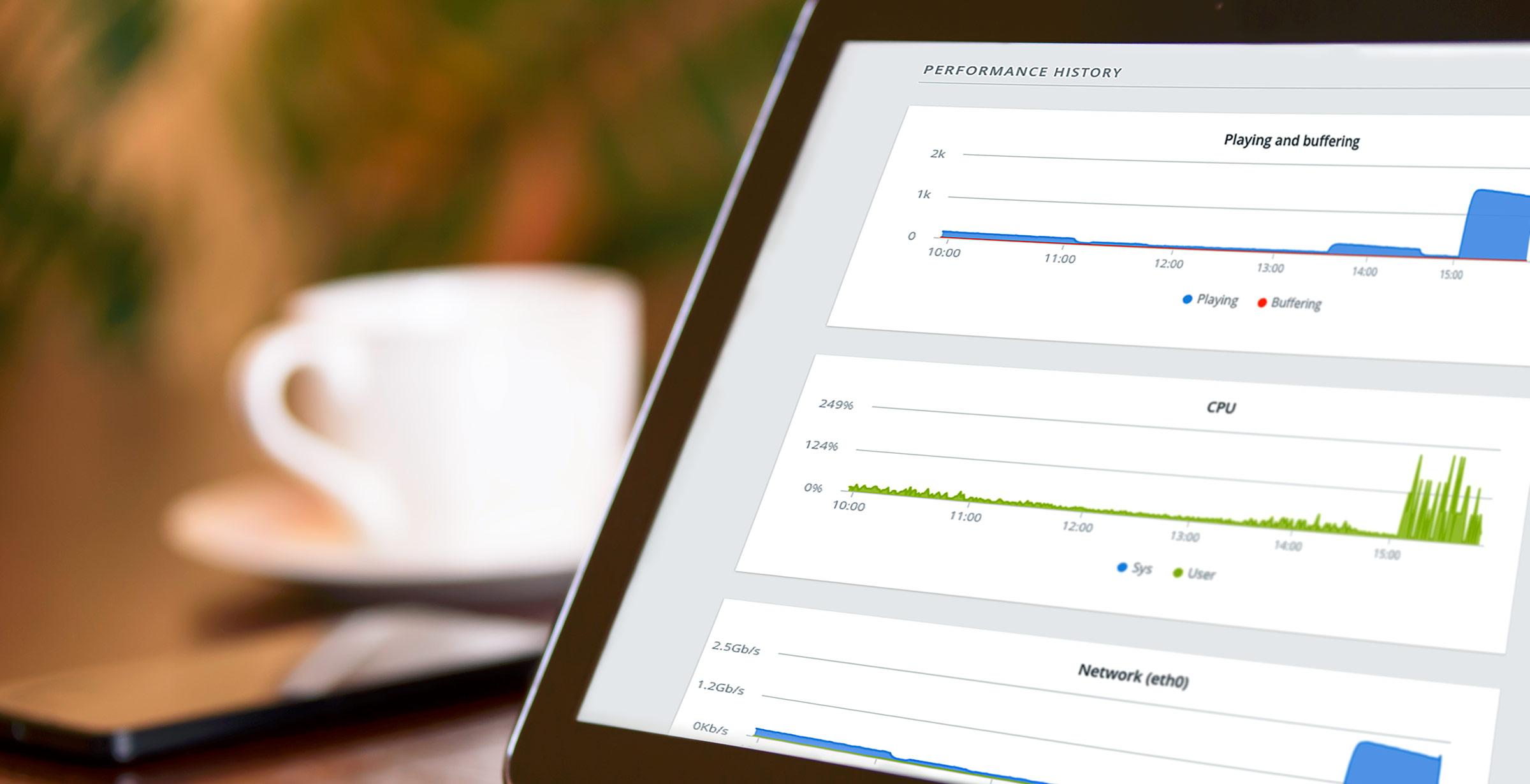 Monitor Network Performance & Status for ECDN