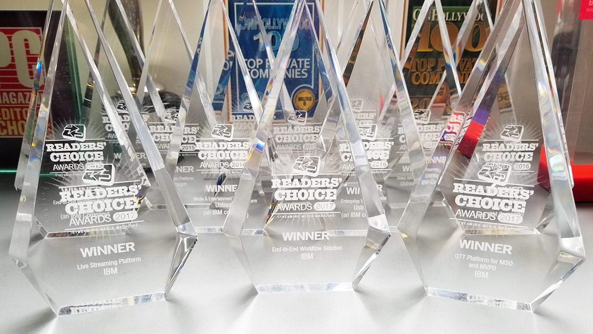 Streaming Media Readers' Choice Awards 2018: History