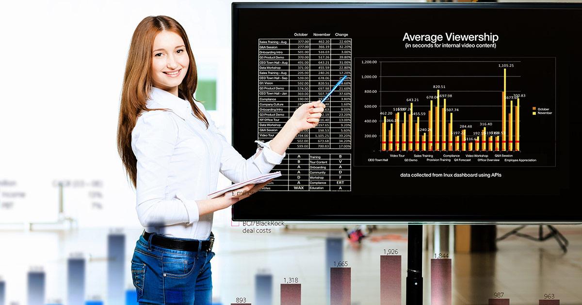 Streaming Video Analytics API and Developer Tools