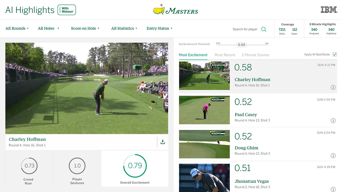 AI-generated Highlights Tell the Story of the Masters