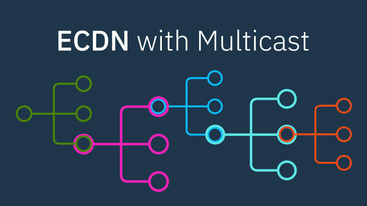 Enterprise Content Delivery Network with Multicast